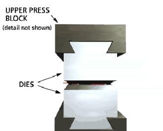 Process Encyclopaedia